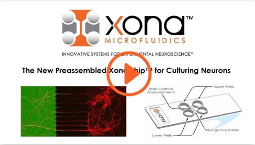 Xona, Microfluidic Device, Neuroscience: Xona Microfluidics LLC